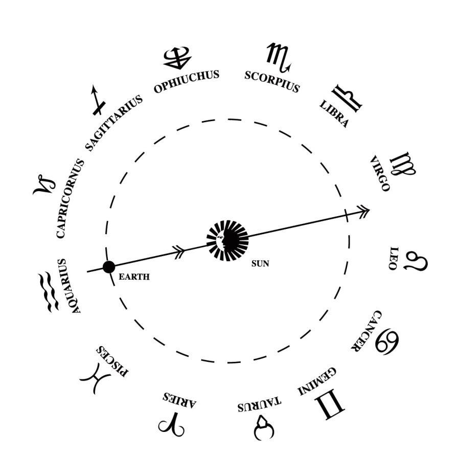 Ophiuchus+rises
