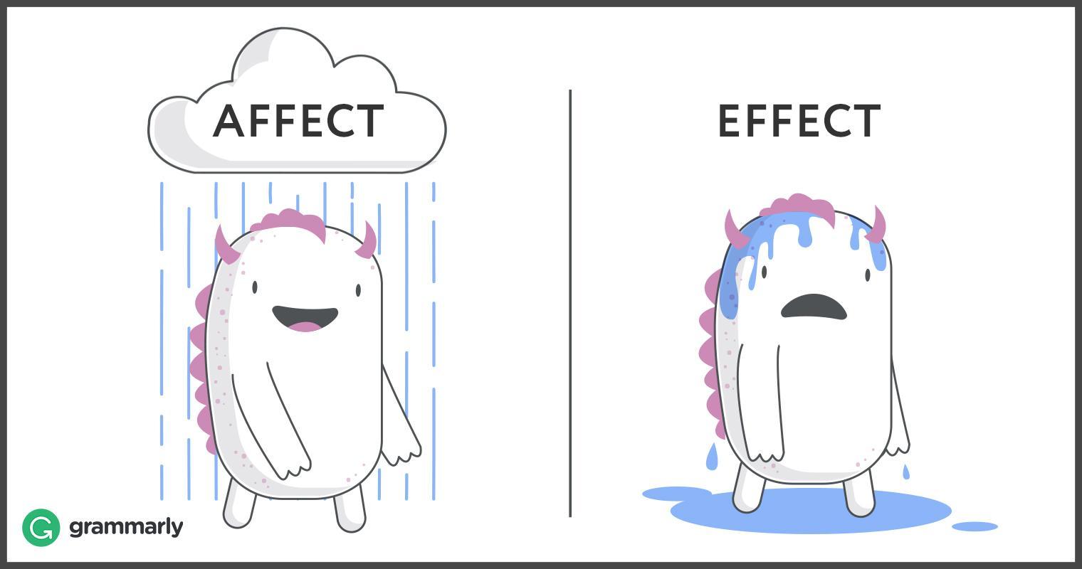 Affect-EFFECT-